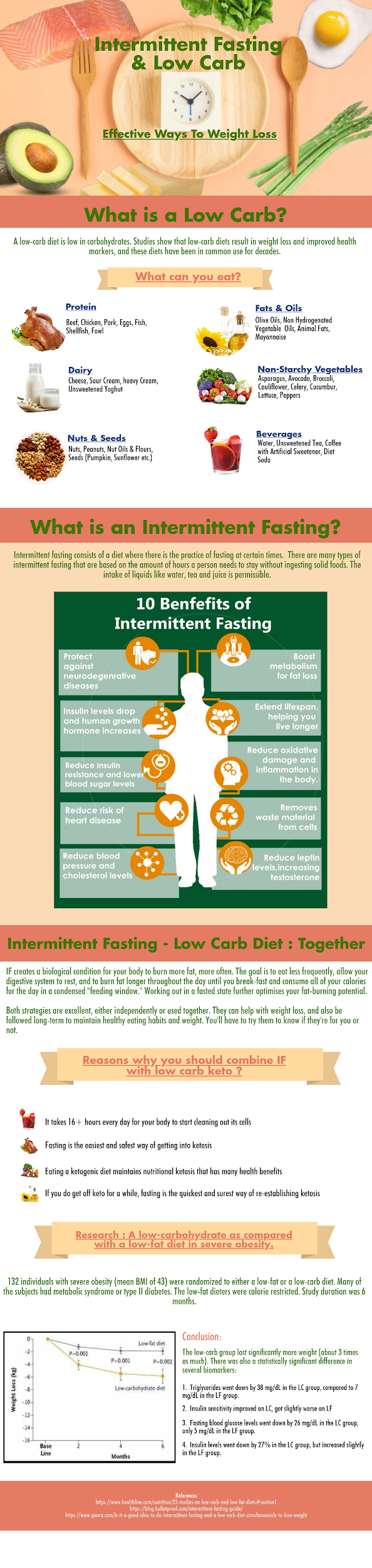 10 Facts To Know About Low Carb Diet